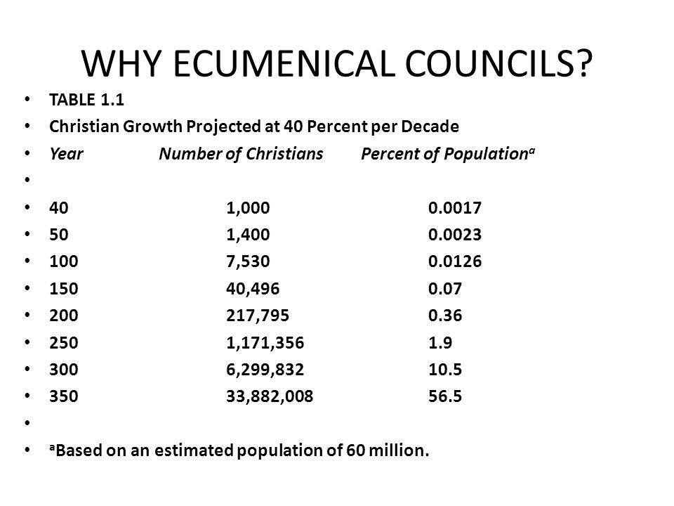 WHY ECUMENICAL COUNCILS.