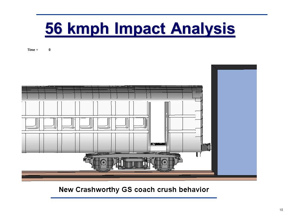 a 18 56 kmph Impact Analysis New Crashworthy GS coach crush behavior