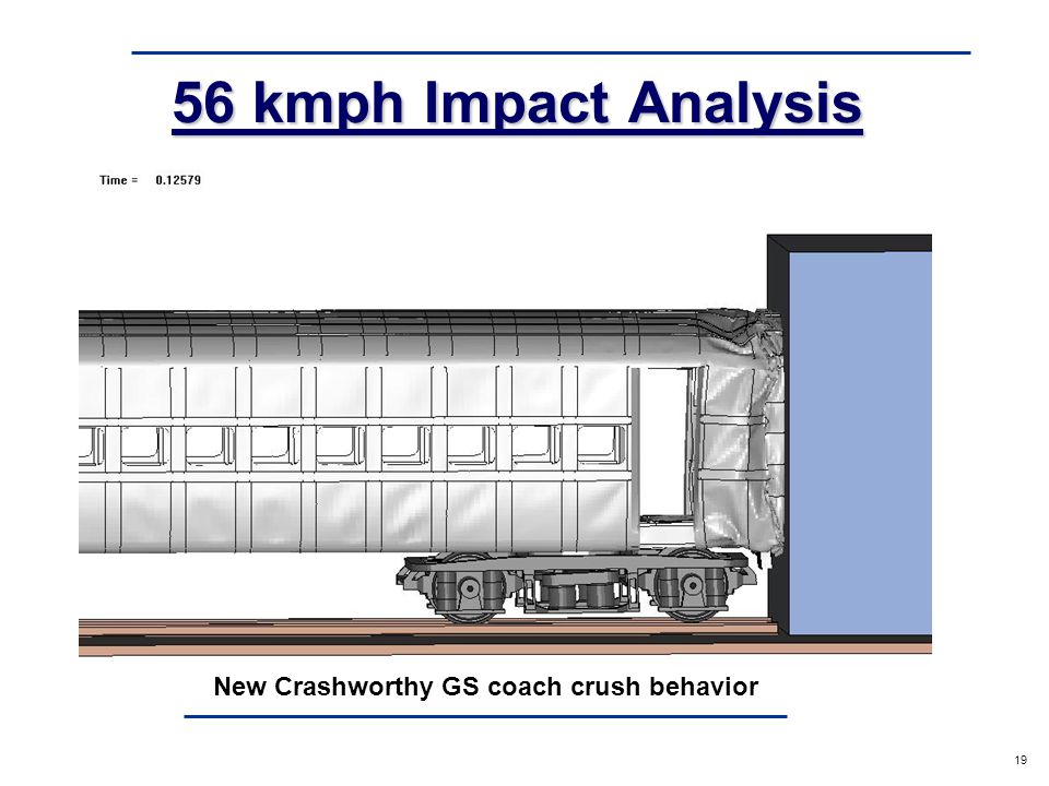 a 19 56 kmph Impact Analysis New Crashworthy GS coach crush behavior