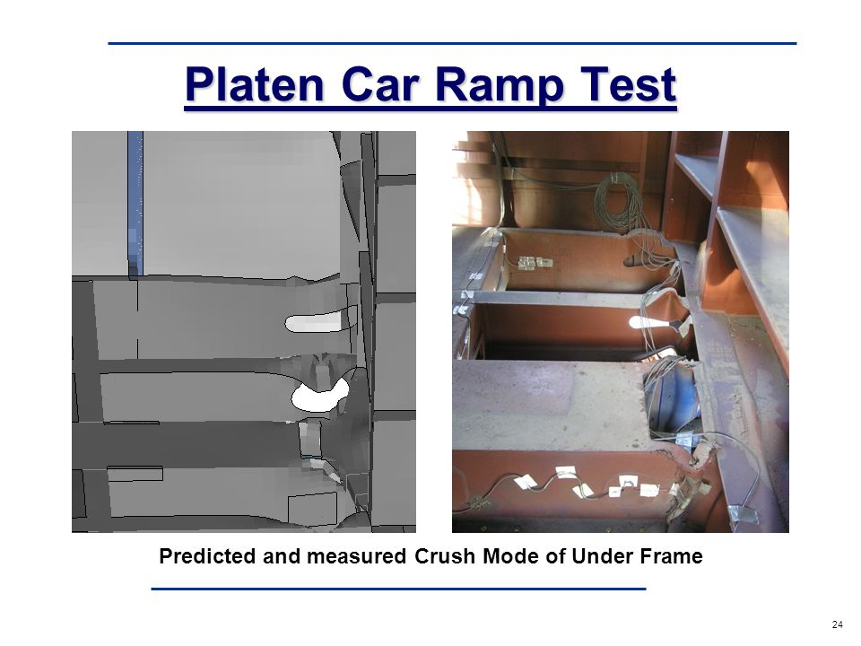 a 24 Platen Car Ramp Test Predicted and measured Crush Mode of Under Frame