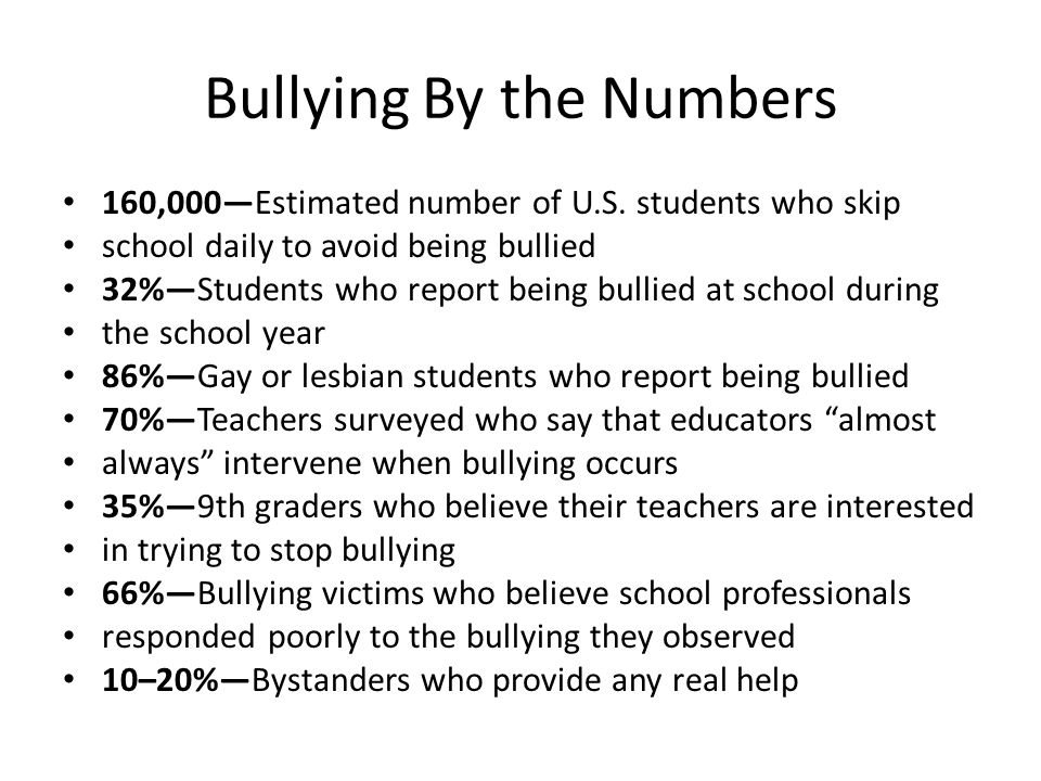 Bullying By the Numbers 160,000—Estimated number of U.S.