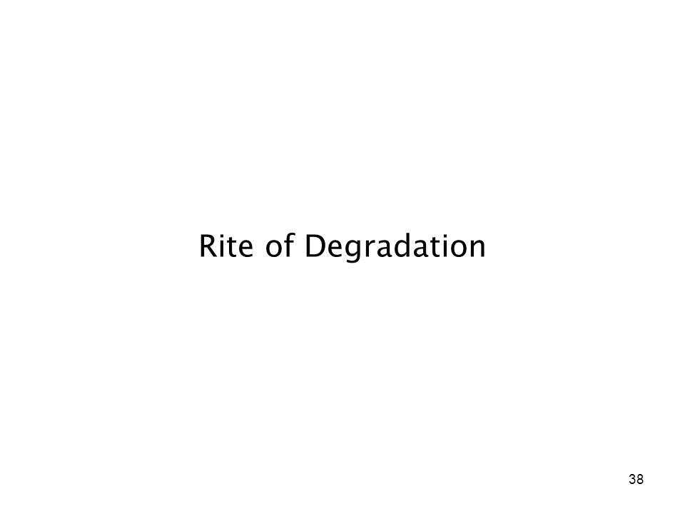 38 Rite of Degradation