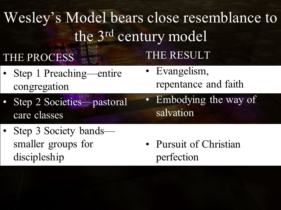 Wesley's Model bears close resemblance to the 3 rd century model THE PROCESS Step 1 Preaching—entire congregation Step 2 Societies—pastoral care class