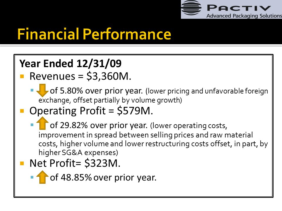Year Ended 12/31/09  Revenues = $3,360M.  of 5.80% over prior year.