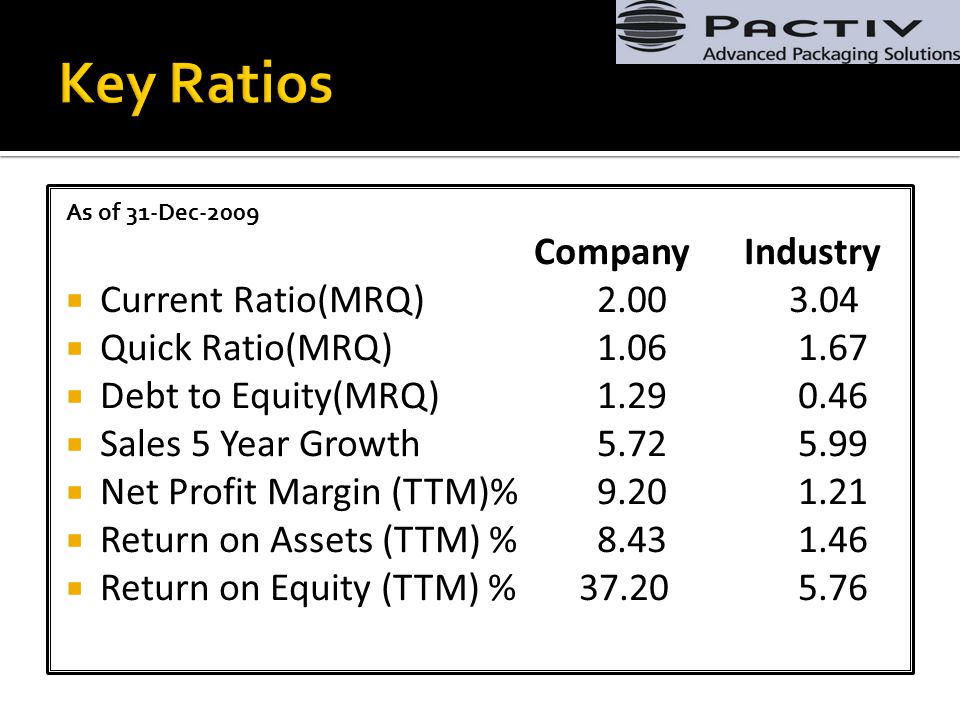 As of 31-Dec-2009 Company Industry  Current Ratio(MRQ) 2.00 3.04  Quick Ratio(MRQ) 1.06 1.67  Debt to Equity(MRQ) 1.29 0.46  Sales 5 Year Growth 5.72 5.99  Net Profit Margin (TTM)% 9.20 1.21  Return on Assets (TTM) % 8.43 1.46  Return on Equity (TTM) % 37.20 5.76