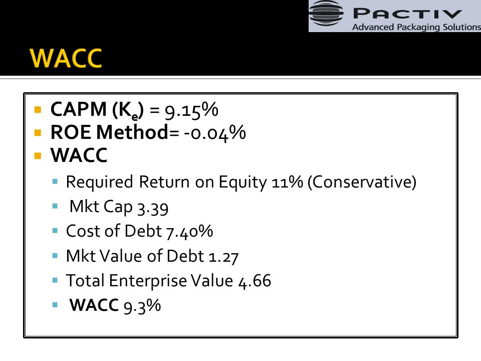  CAPM (K e ) = 9.15%  ROE Method= -0.04%  WACC  Required Return on Equity 11% (Conservative)  Mkt Cap 3.39  Cost of Debt 7.40%  Mkt Value of Debt 1.27  Total Enterprise Value 4.66  WACC 9.3%