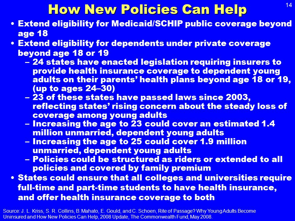 14 How New Policies Can Help Extend eligibility for Medicaid/SCHIP public coverage beyond age 18 Extend eligibility for dependents under private coverage beyond age 18 or 19 –24 states have enacted legislation requiring insurers to provide health insurance coverage to dependent young adults on their parents' health plans beyond age 18 or 19, (up to ages 24–30) –23 of these states have passed laws since 2003, reflecting states' rising concern about the steady loss of coverage among young adults –Increasing the age to 23 could cover an estimated 1.4 million unmarried, dependent young adults –Increasing the age to 25 could cover 1.9 million unmarried, dependent young adults –Policies could be structured as riders or extended to all policies and covered by family premium States could ensure that all colleges and universities require full-time and part-time students to have health insurance, and offer health insurance coverage to both Source: J.