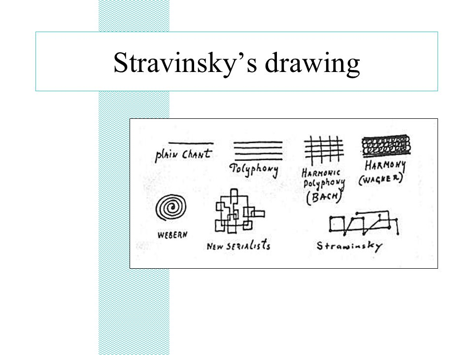 Stravinsky's drawing