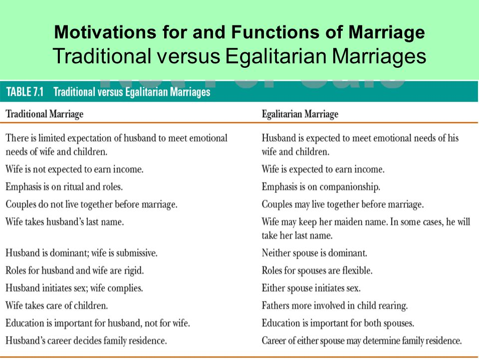 If both spouses are devout in their (different) religious beliefs, they may have problems in the relationship.