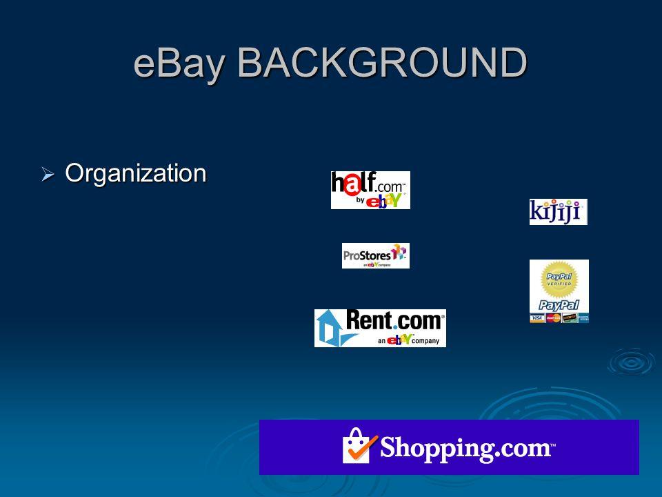 eBay BACKGROUND  Organization