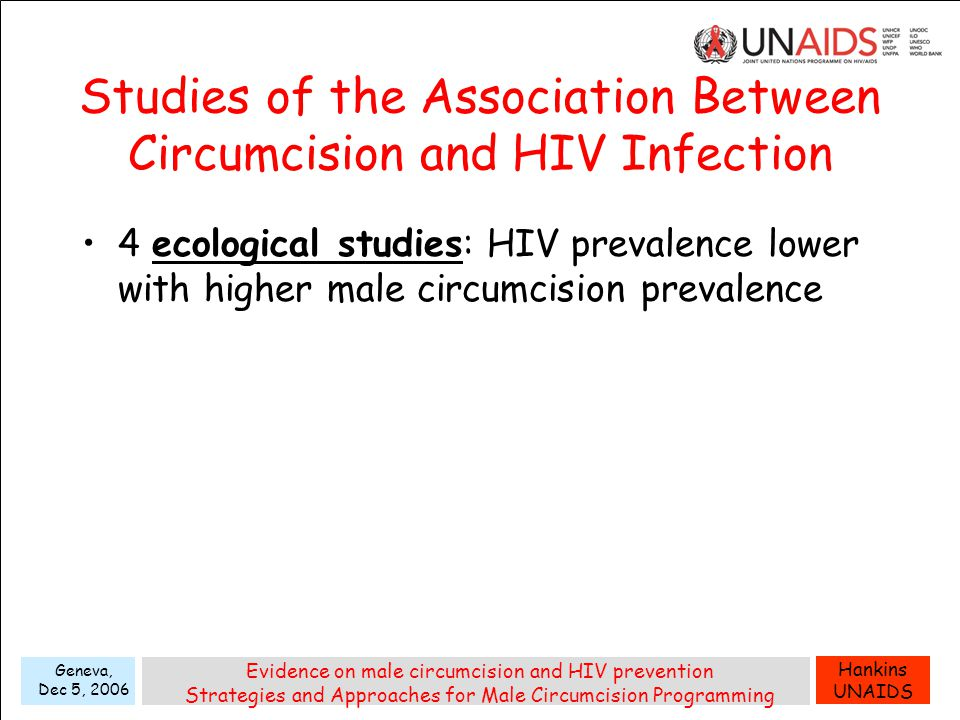 Hankins UNAIDS Geneva, Dec 5, 2006 Evidence on male circumcision and HIV prevention Strategies and Approaches for Male Circumcision Programming Studies of the Association Between Circumcision and HIV Infection 4 ecological studies: HIV prevalence lower with higher male circumcision prevalence