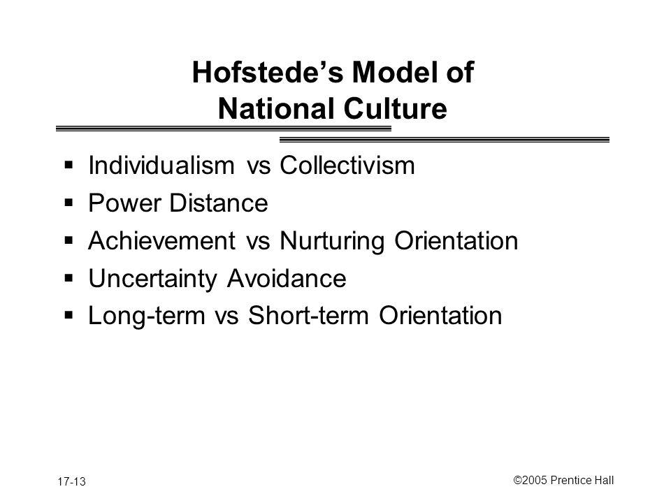 17-13 ©2005 Prentice Hall Hofstede's Model of National Culture  Individualism vs Collectivism  Power Distance  Achievement vs Nurturing Orientation  Uncertainty Avoidance  Long-term vs Short-term Orientation