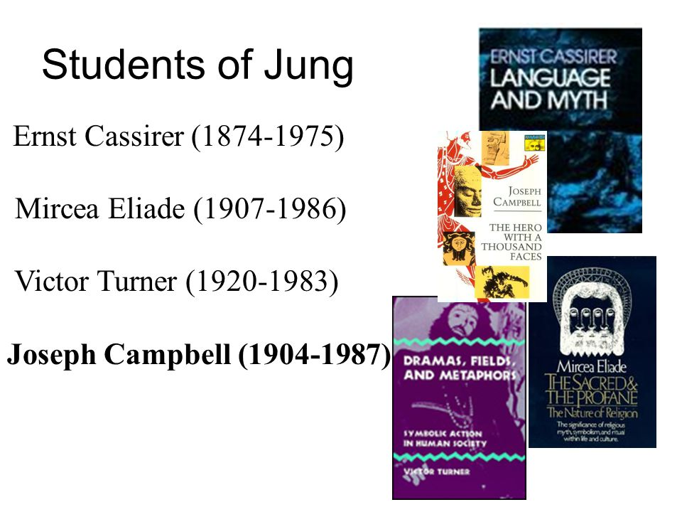 Students of Jung Ernst Cassirer (1874-1975) Mircea Eliade (1907-1986) Victor Turner (1920-1983) Joseph Campbell (1904-1987)