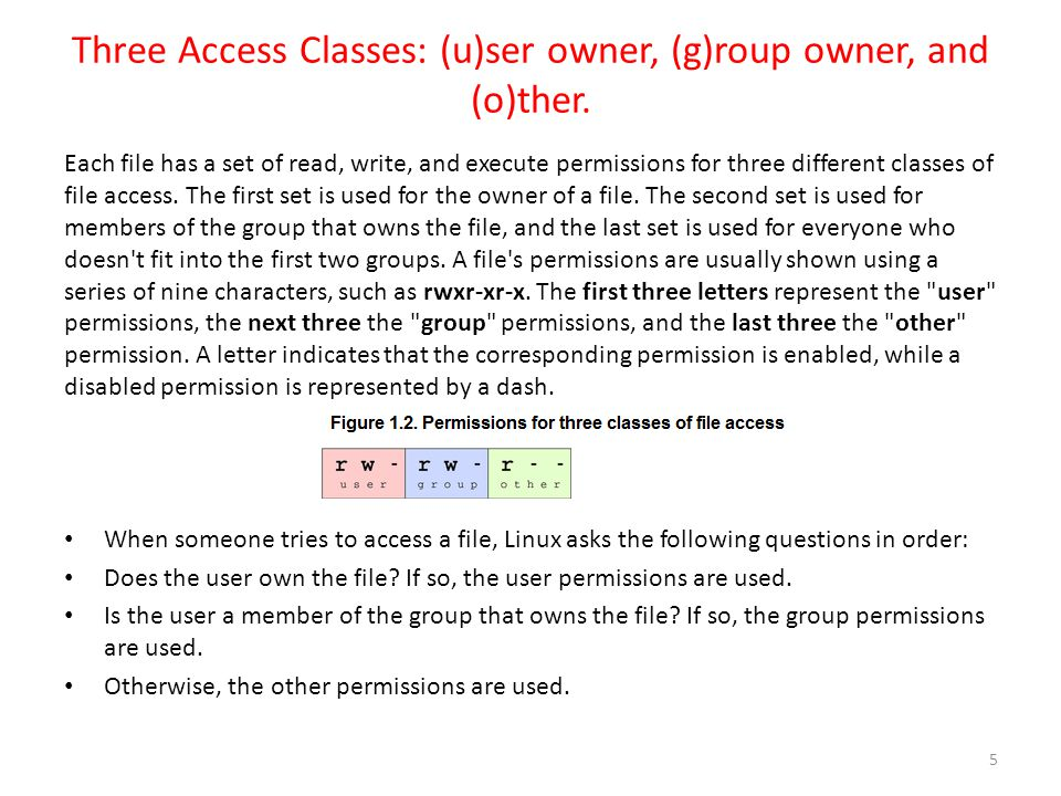 Three Access Classes: (u)ser owner, (g)roup owner, and (o)ther. Each file has a set of read, write, and execute permissions for three different classe