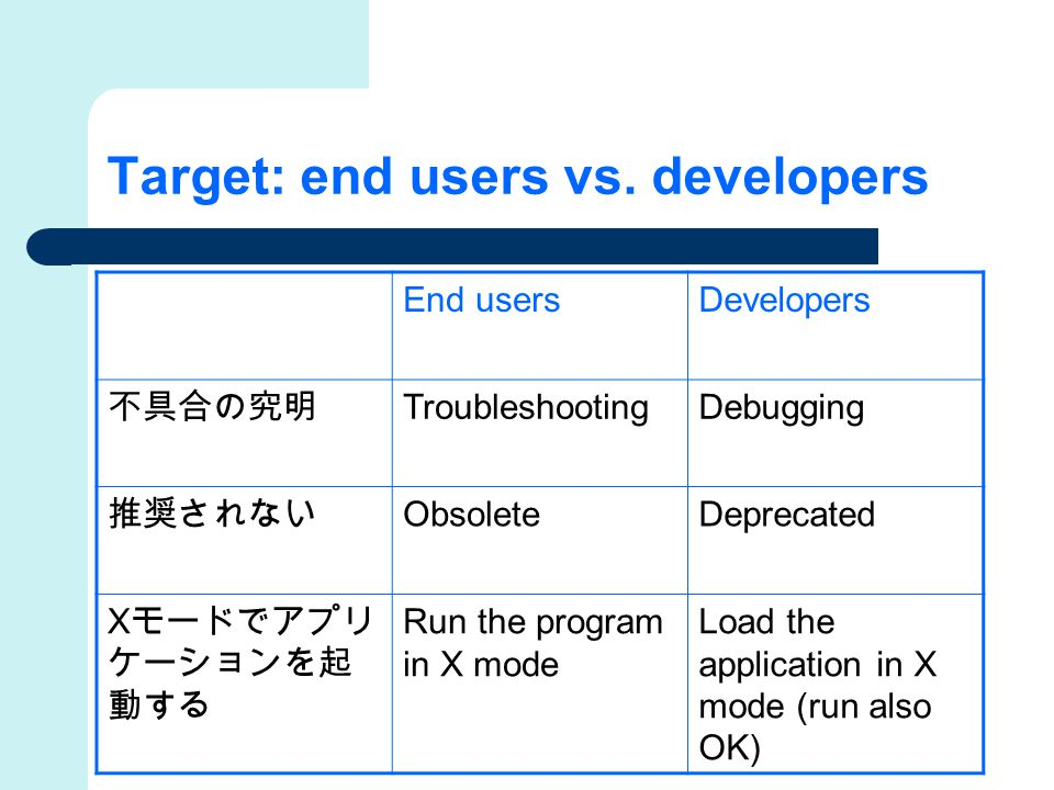 Target: end users vs.