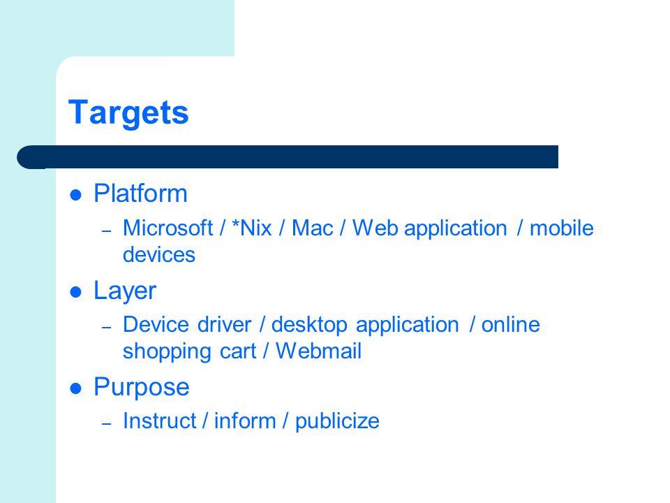 Targets Platform – Microsoft / *Nix / Mac / Web application / mobile devices Layer – Device driver / desktop application / online shopping cart / Webm