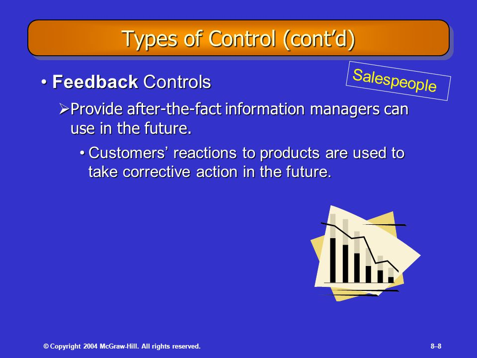 © Copyright 2004 McGraw-Hill. All rights reserved.8–9 Control Process Steps Figure 8.2