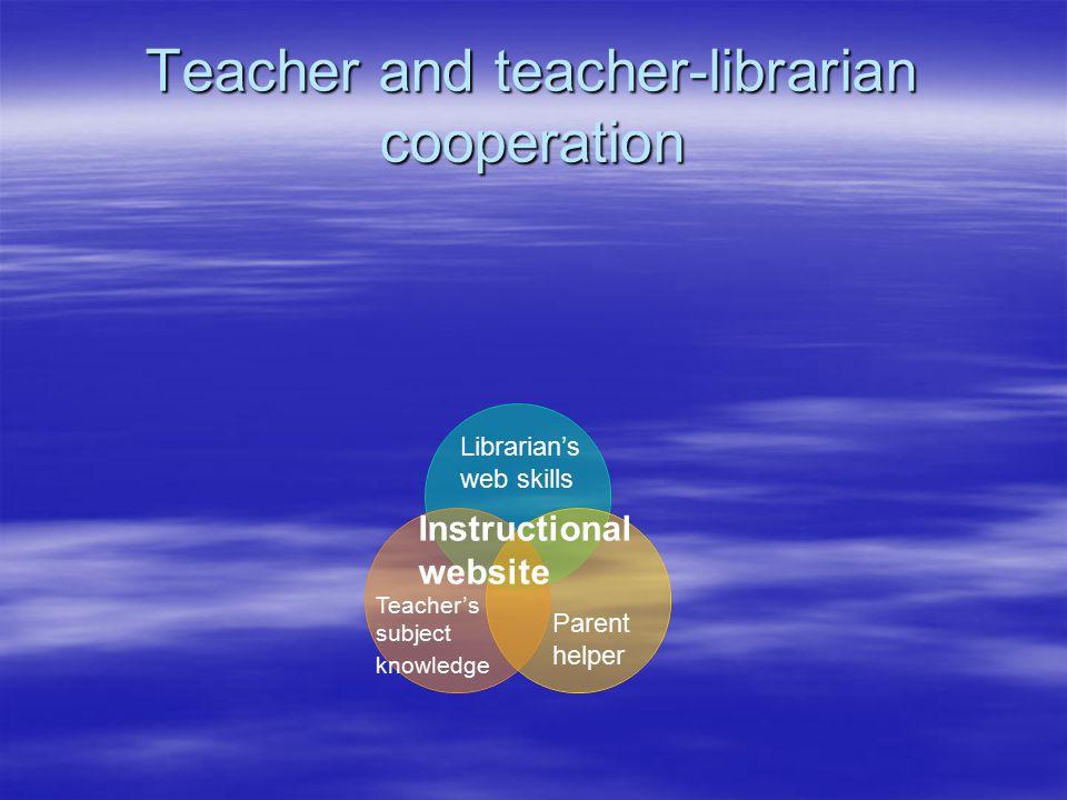 Teacher and teacher-librarian cooperation Librarian's web skills Teacher's subject knowledge Parent helper Instructional website