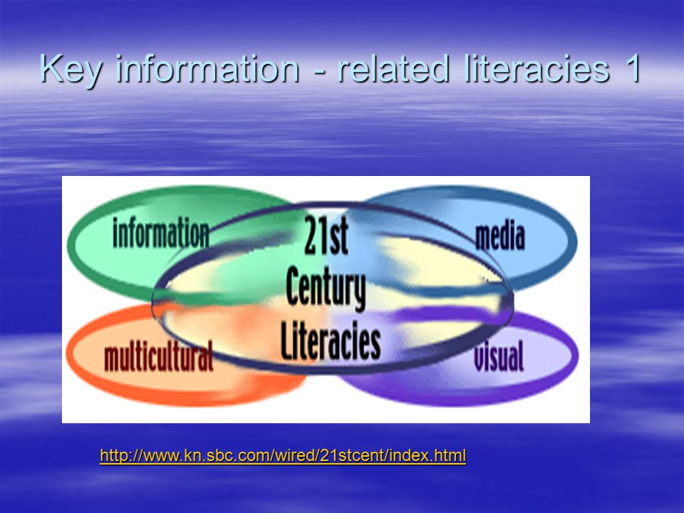 Key information - related literacies 2 Today s readers become literate by learning to read the words and symbols in our world and its antecedents.