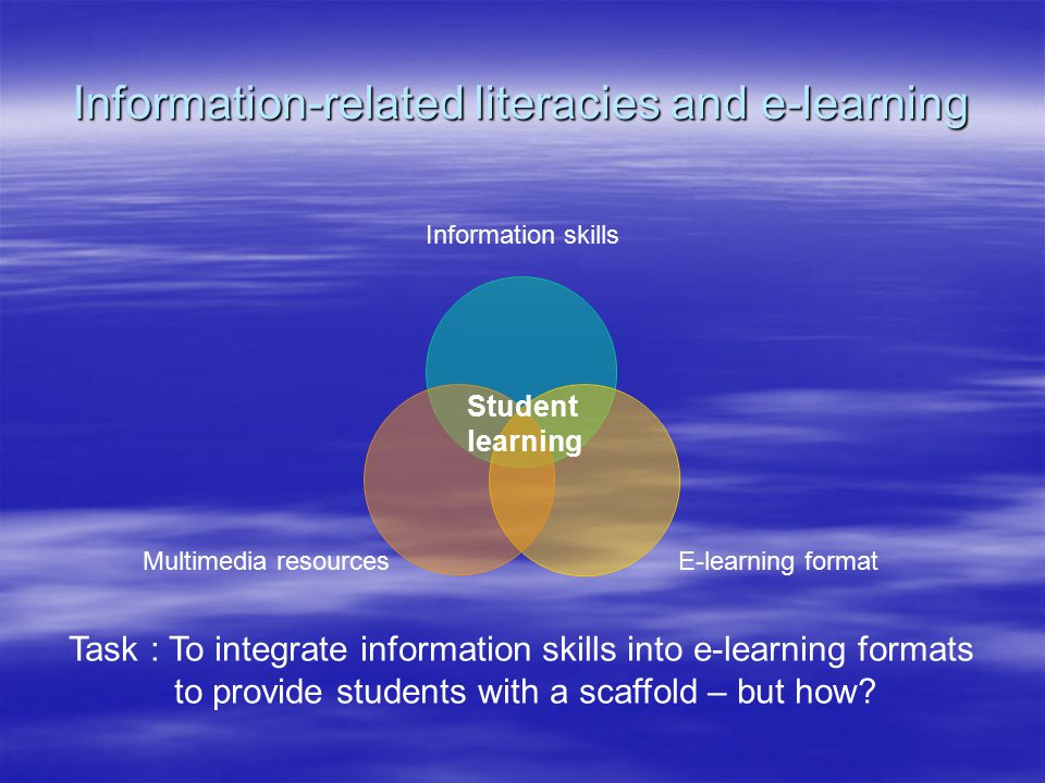Information-related literacies and e-learning Information skills E-learning format Multimedia resources Student learning Task : To integrate informati