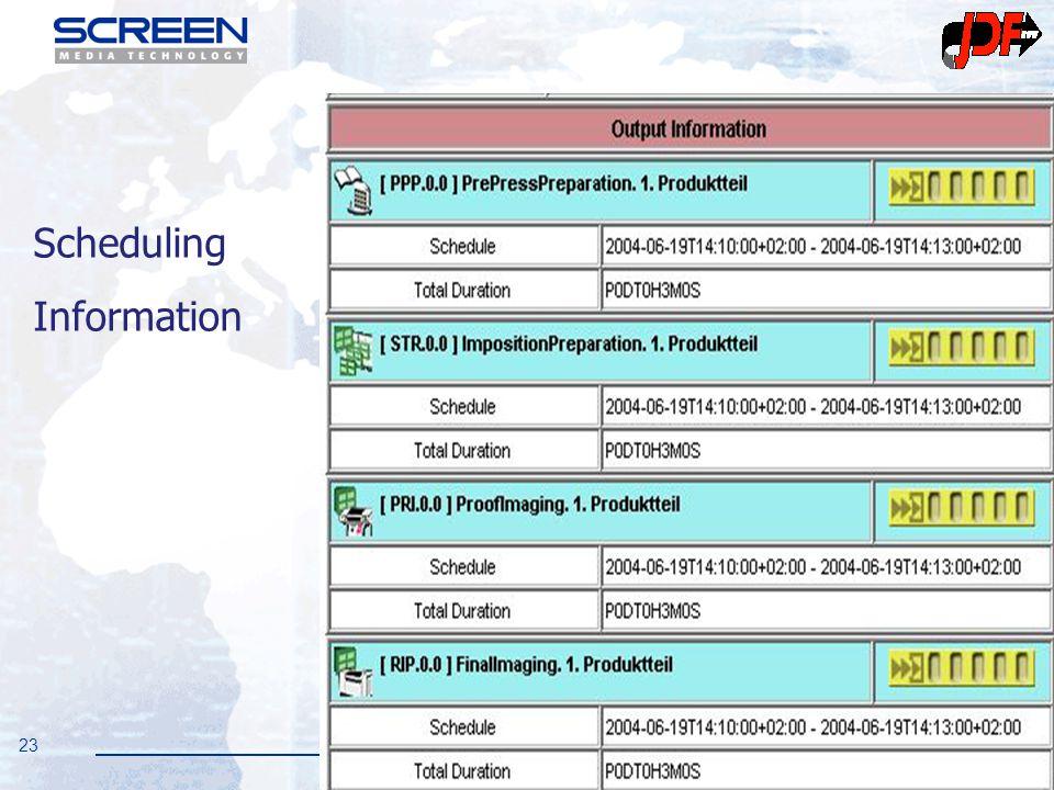 23 Scheduling Information