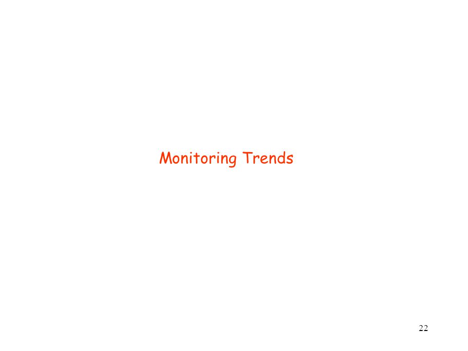 22 Monitoring Trends