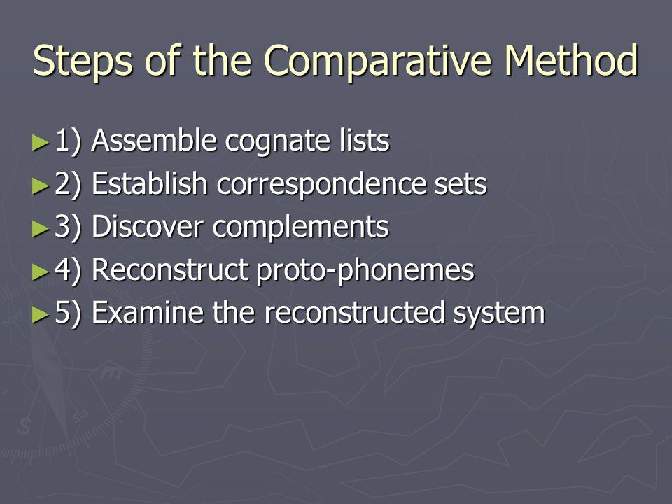 Steps of the Comparative Method ► 1) Assemble cognate lists ► 2) Establish correspondence sets ► 3) Discover complements ► 4) Reconstruct proto-phonem