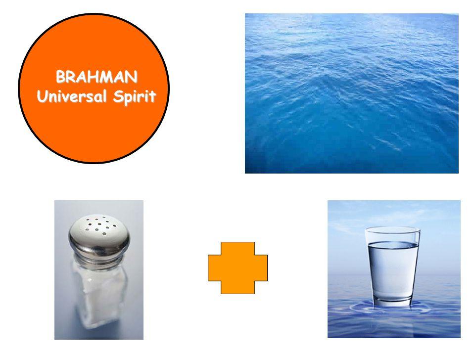 BRAHMAN Universal Spirit