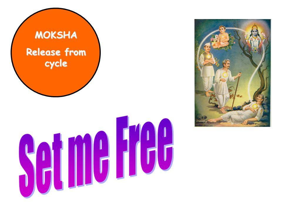 MOKSHA Release from cycle