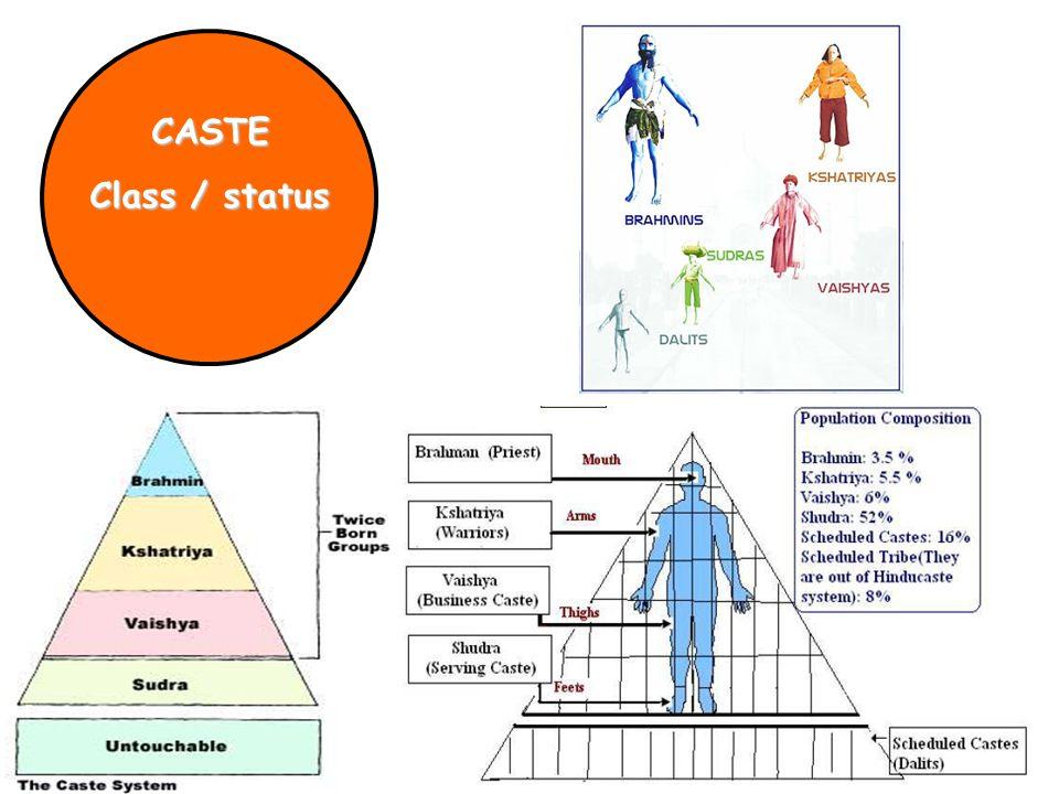 CASTE Class / status