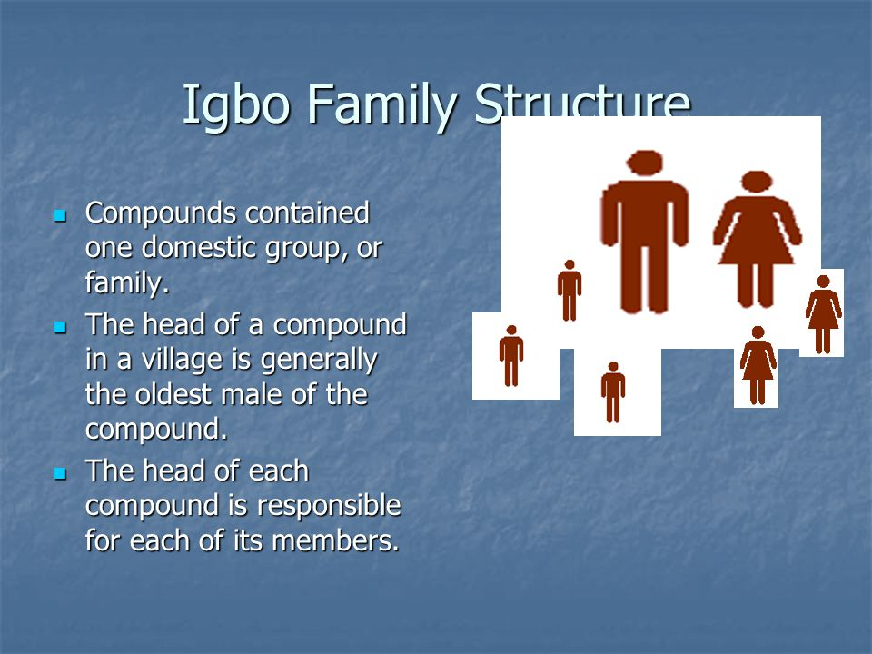 Igbo Family Structure Compounds contained one domestic group, or family. Compounds contained one domestic group, or family. The head of a compound in