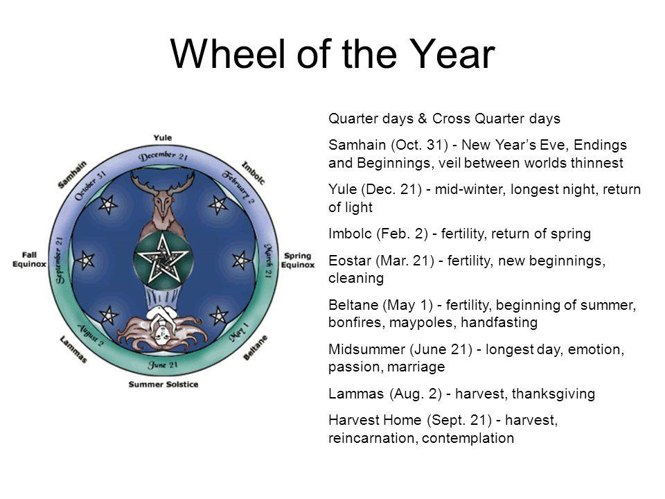 Wheel of the Year Quarter days & Cross Quarter days Samhain (Oct.