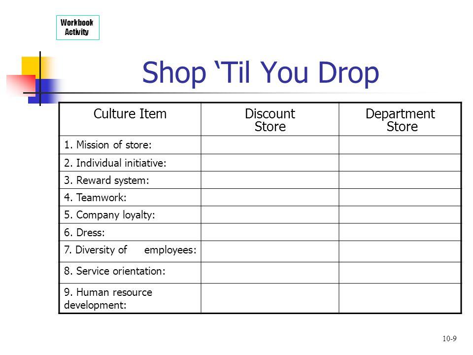 10-9 Shop 'Til You Drop Workbook Activity Culture ItemDiscount Store Department Store 1.