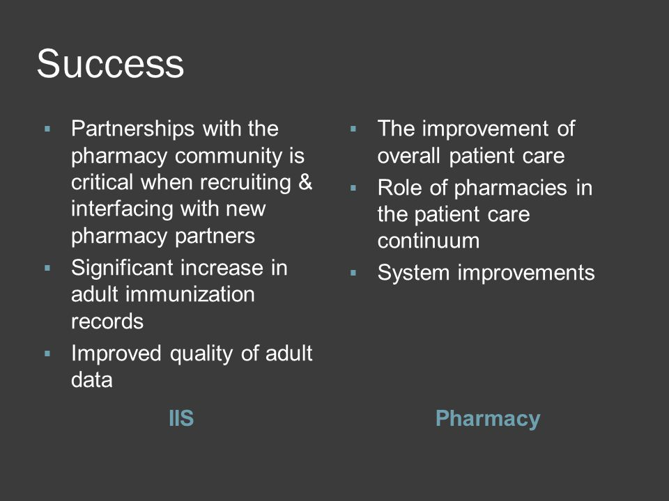 Success IISPharmacy  Partnerships with the pharmacy community is critical when recruiting & interfacing with new pharmacy partners  Significant increase in adult immunization records  Improved quality of adult data  The improvement of overall patient care  Role of pharmacies in the patient care continuum  System improvements