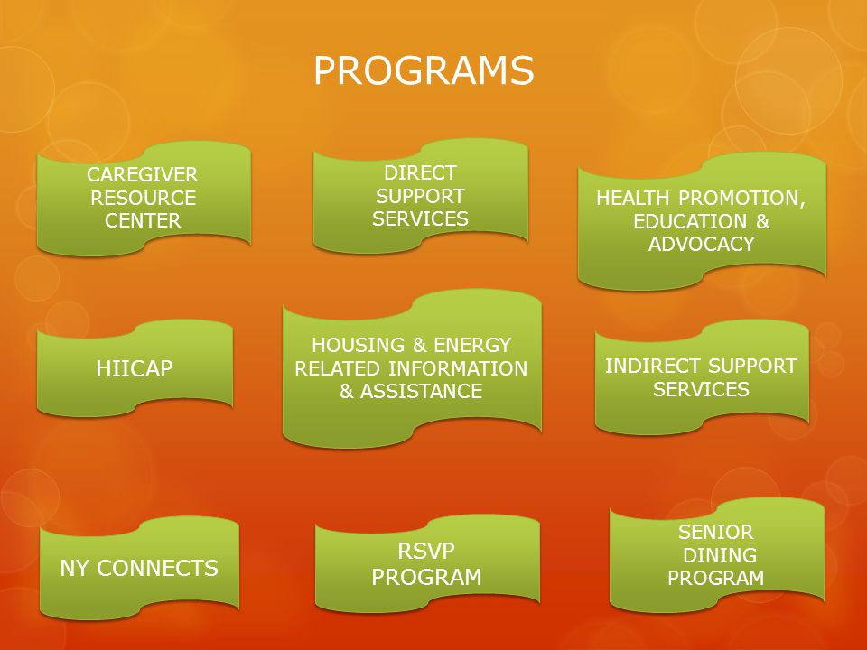 PROGRAMS HOUSING & ENERGY RELATED INFORMATION & ASSISTANCE SENIOR DINING PROGRAM SENIOR DINING PROGRAM CAREGIVER RESOURCE CENTER CAREGIVER RESOURCE CENTER NY CONNECTS RSVP PROGRAM RSVP PROGRAM HIICAP DIRECT SUPPORT SERVICES DIRECT SUPPORT SERVICES HEALTH PROMOTION, EDUCATION & ADVOCACY INDIRECT SUPPORT SERVICES
