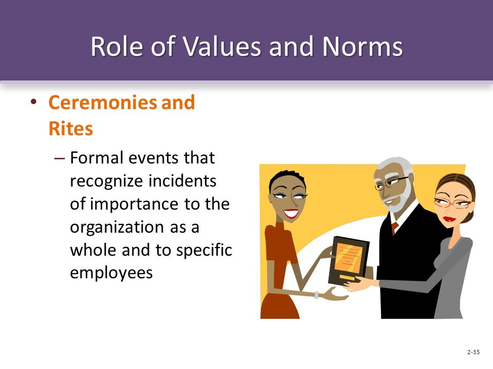 Role of Values and Norms Ceremonies and Rites – Formal events that recognize incidents of importance to the organization as a whole and to specific employees 2-35