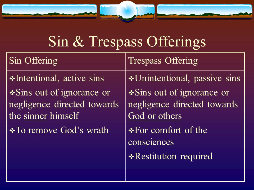 Sin Offering  To be offered for:  Sins of ignorance of the commandments of the LORD (Lev 4)  The consecration of priests (Exo 29)  The consecration of Levites (Num 8)  The expiration of a Nazarite s vow (Num 6)  Cleansing of a leper (Lev 14)  Purification of women (Lev 12)  Purification of those with issues (Lev 15)  The day of atonement (Lev 16)