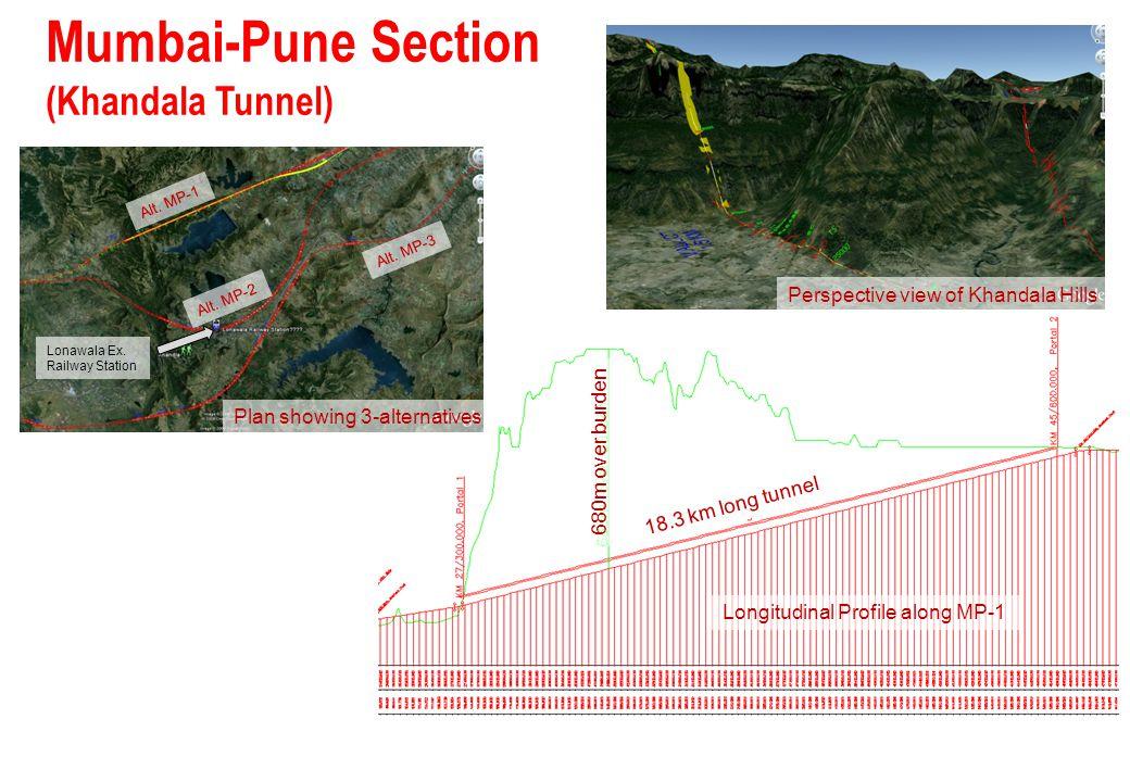 Mumbai-Pune Section (Khandala Tunnel) Plan showing 3-alternatives Perspective view of Khandala Hills Longitudinal Profile along MP-1 Alt. MP-1 Alt. MP