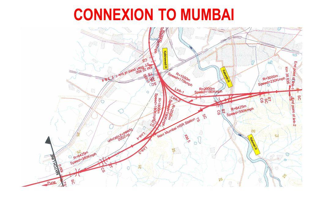 CONNEXION TO MUMBAI