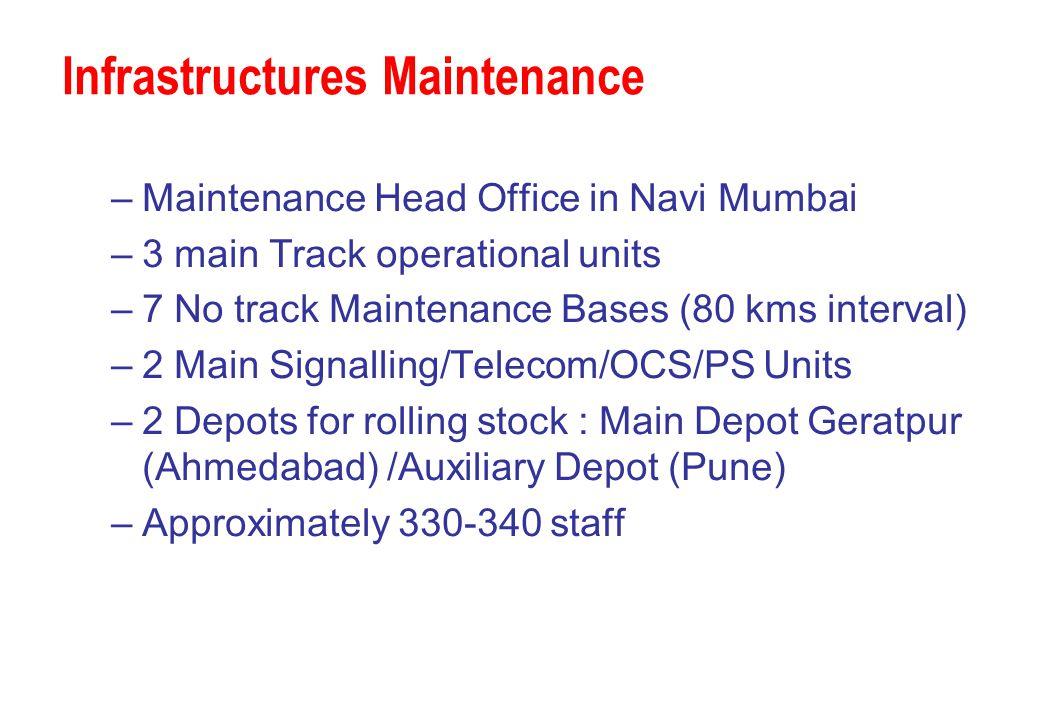 –Maintenance Head Office in Navi Mumbai –3 main Track operational units –7 No track Maintenance Bases (80 kms interval) –2 Main Signalling/Telecom/OCS
