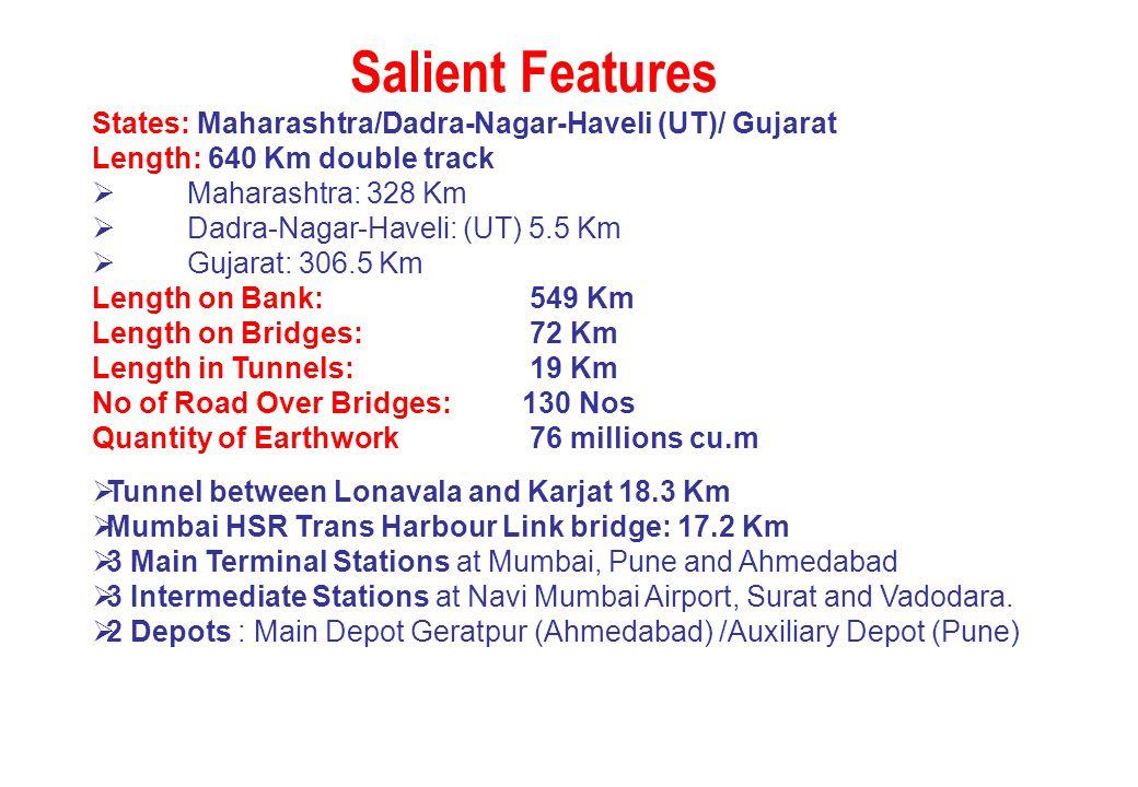States: Maharashtra/Dadra-Nagar-Haveli (UT)/ Gujarat Length: 640 Km double track  Maharashtra: 328 Km  Dadra-Nagar-Haveli: (UT) 5.5 Km  Gujarat: 30