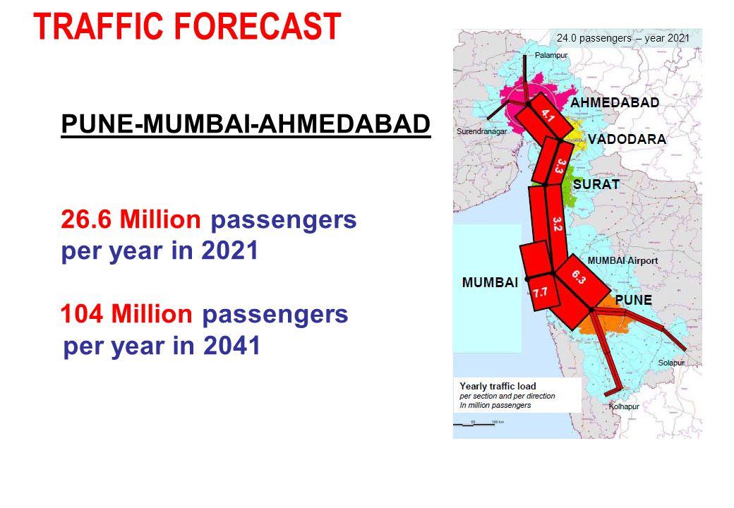 TRAFFIC FORECAST PUNE-MUMBAI-AHMEDABAD 26.6 Million passengers per year in 2021 104 Million passengers per year in 2041 24.0 passengers – year 2021