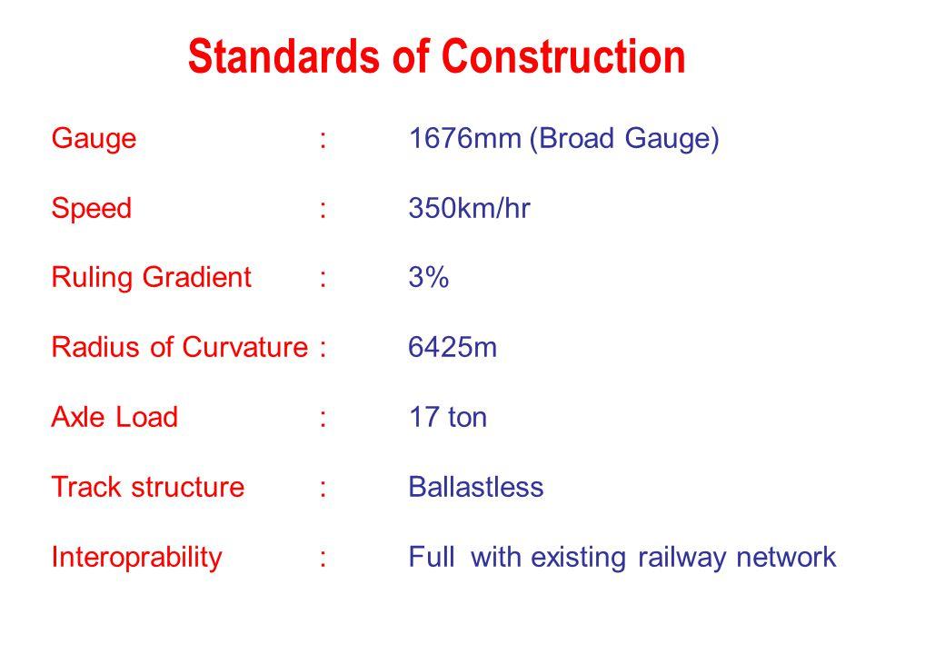 Gauge: 1676mm (Broad Gauge) Speed: 350km/hr Ruling Gradient:3% Radius of Curvature:6425m Axle Load:17 ton Track structure:Ballastless Interoprability: