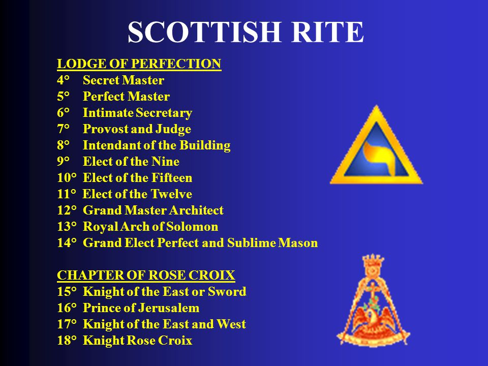 SCOTTISH RITE LODGE OF PERFECTION 4° Secret Master 5° Perfect Master 6° Intimate Secretary 7° Provost and Judge 8° Intendant of the Building 9° Elect