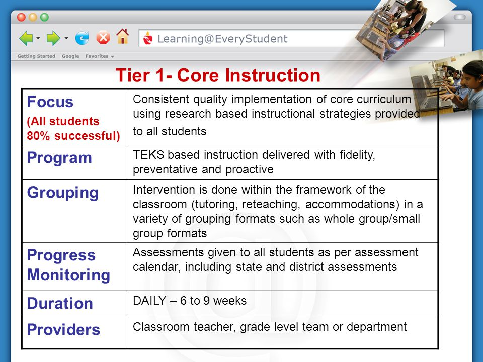 Tier 1- Core Instruction Focus (All students 80% successful) Consistent quality implementation of core curriculum using research based instructional s