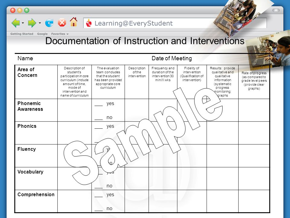 Documentation of Instruction and Interventions NameDate of Meeting Area of Concern Description of student's participation in core curriculum (include