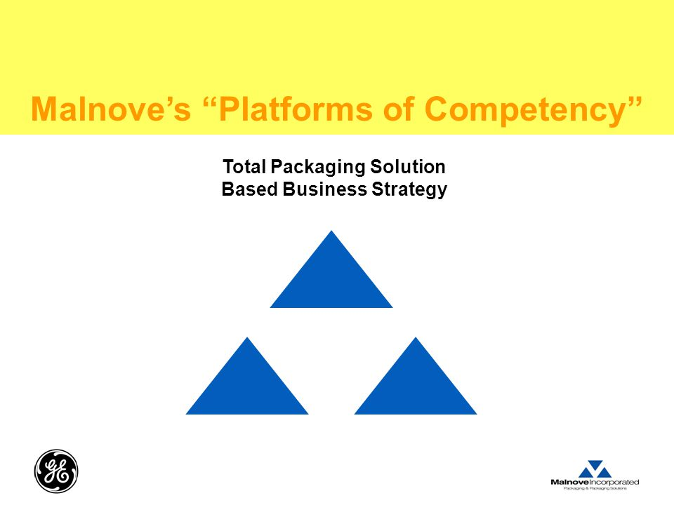 Total Packaging Solution Based Business Strategy Malnove's Platforms of Competency