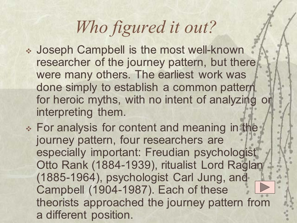 Jung and Campbell  Carl Jung and Joseph Campbell both focused on the archetypes  For Jung, the hero was a projection of the unconscious.