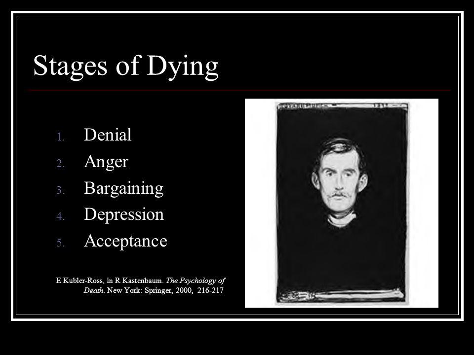 Stages of Dying 1. Denial 2. Anger 3. Bargaining 4. Depression 5. Acceptance E Kubler-Ross, in R Kastenbaum. The Psychology of Death. New York: Spring
