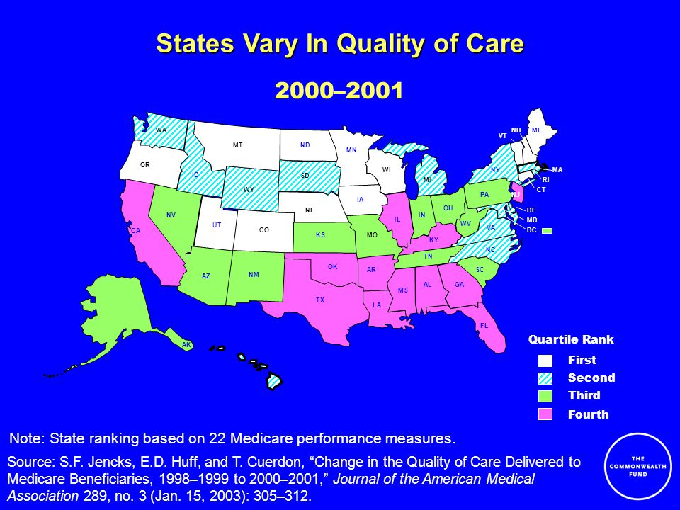 States Vary In Quality of Care First Third Fourth Source: S.F.
